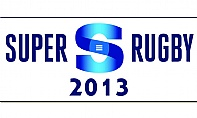 Super Rugby 2012 Results Analysis