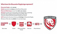 Gloucester Rugby announces change of logo ahead of new season