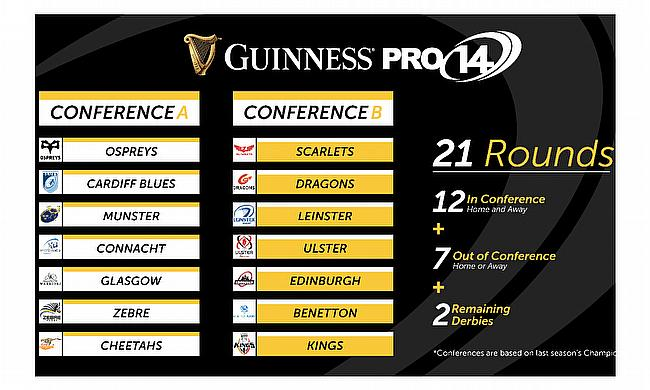 Pro 14 Conference layout